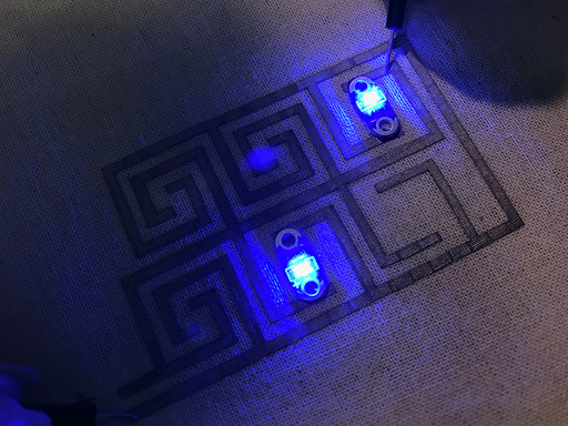 Integrating electronics – Textile
